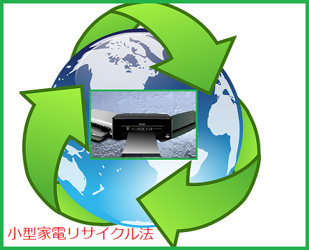 【処分】リサイクル対象家電 4品目とそれ以外の処分方法について!